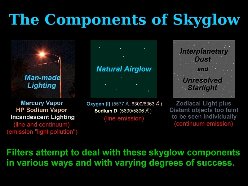 ComponentsOfSkyglow800x600
