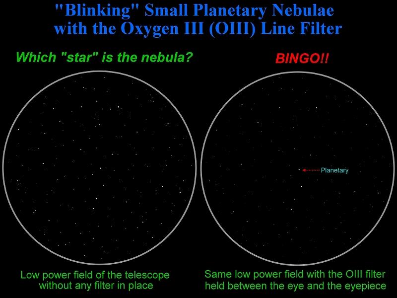 PlanetaryHuntingwithOIIIMedium